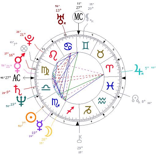 Astrologie personnalis e selon khallan page 2 for Astrologie maison